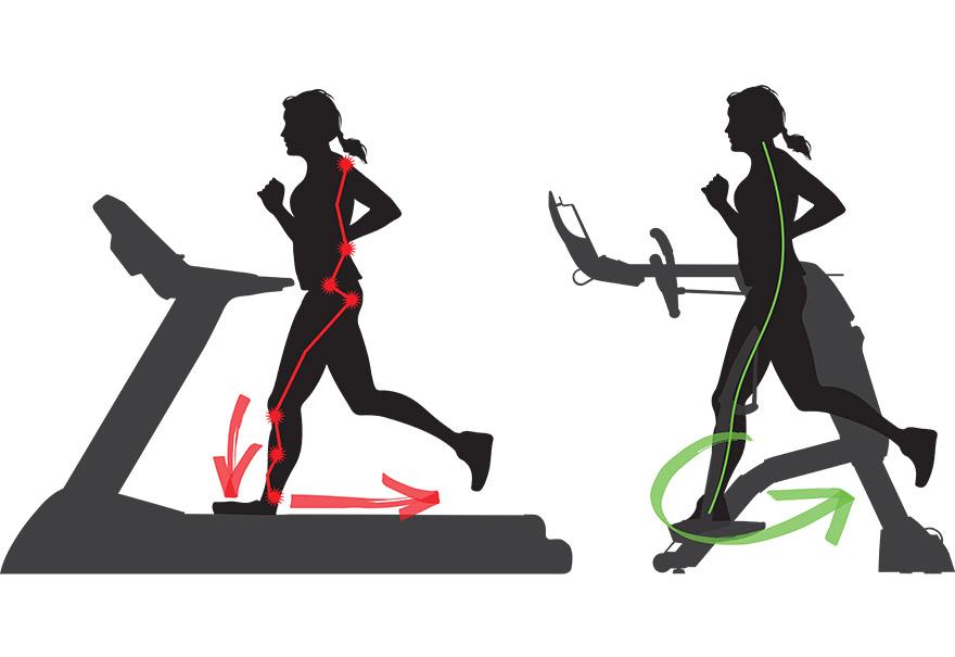 Сравнение траектории движения на беговой дорожке с траекторией Zero Runner